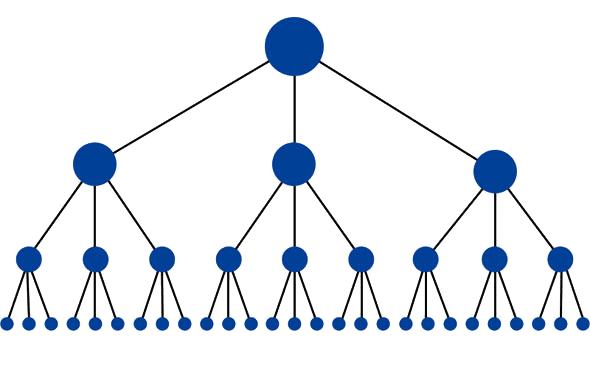 arquitectura-web
